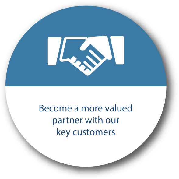 Become a more valued partner with our key customers.