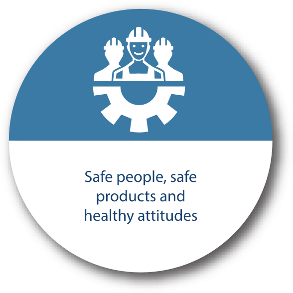 Safe people, safe products, and healthy attitudes.